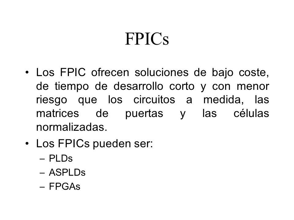 FPICs Los FPIC ofrecen soluciones de bajo coste, de tiempo de desarrollo corto y con menor riesgo que los circuitos a medida, las matrices de puertas y las células normalizadas.