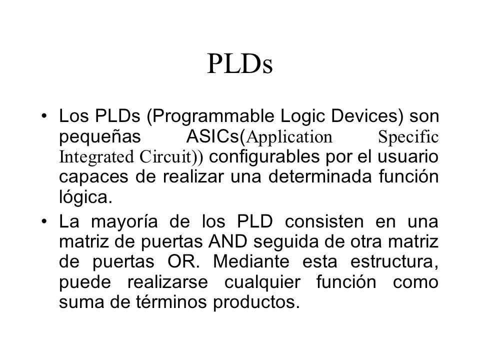 PLDs Los PLDs (Programmable Logic Devices) son pequeñas ASICs( Application Specific Integrated Circuit)) configurables por el usuario capaces de realizar una determinada función lógica.