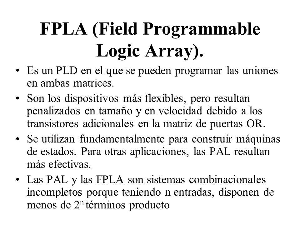 FPLA (Field Programmable Logic Array).