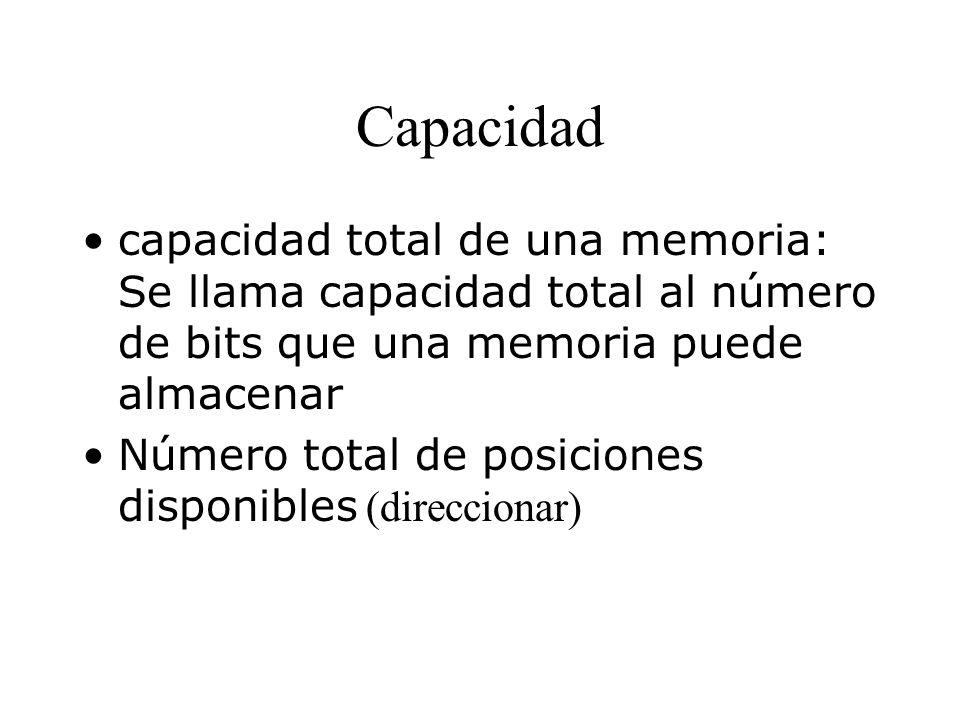 Capacidad capacidad total de una memoria: Se llama capacidad total al número de bits que una memoria puede almacenar Número total de posiciones disponibles (direccionar)