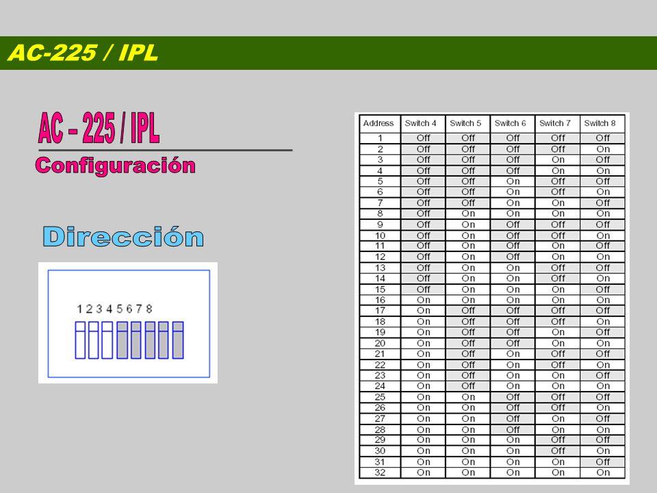 AC-225 / IPL