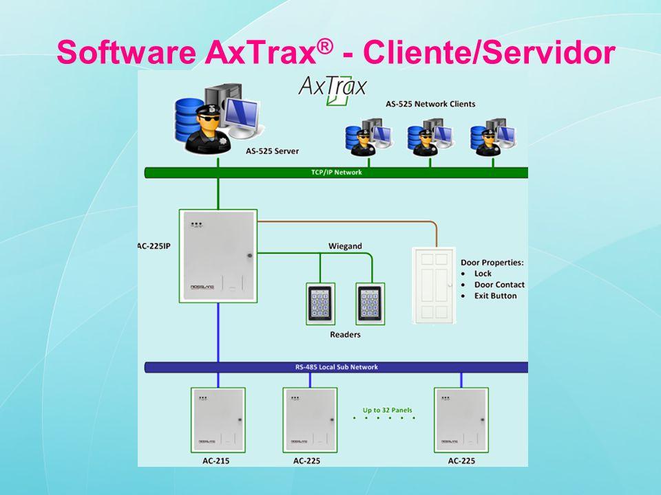 Software AxTrax ® - Cliente/Servidor