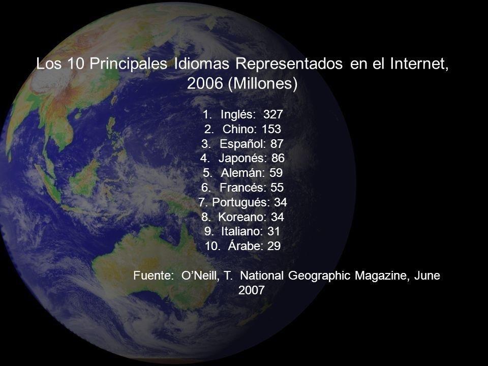 Los 10 Principales Idiomas Representados en el Internet, 2006 (Millones) 1.Inglés: 327 2.Chino: 153 3.Español: 87 4.Japonés: 86 5.Alemán: 59 6.Francés