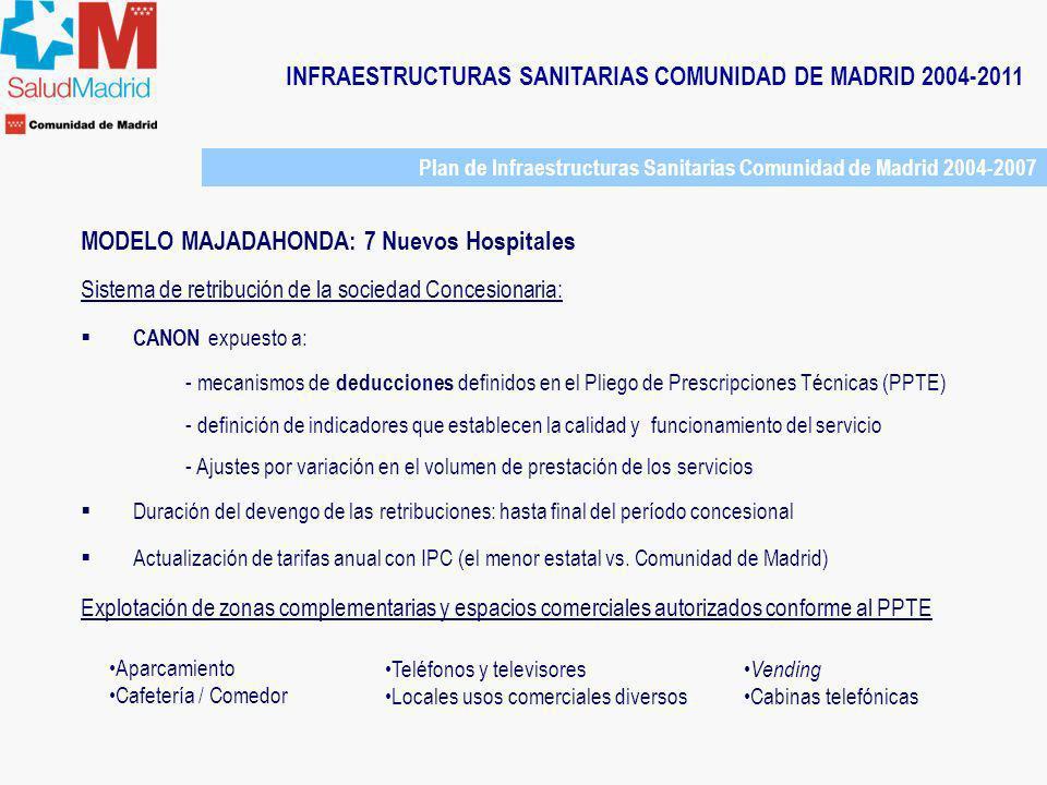 INFRAESTRUCTURAS SANITARIAS COMUNIDAD DE MADRID 2004-2011 Plan de Infraestructuras Sanitarias Comunidad de Madrid 2004-2007 MODELO MAJADAHONDA: 7 Nuev