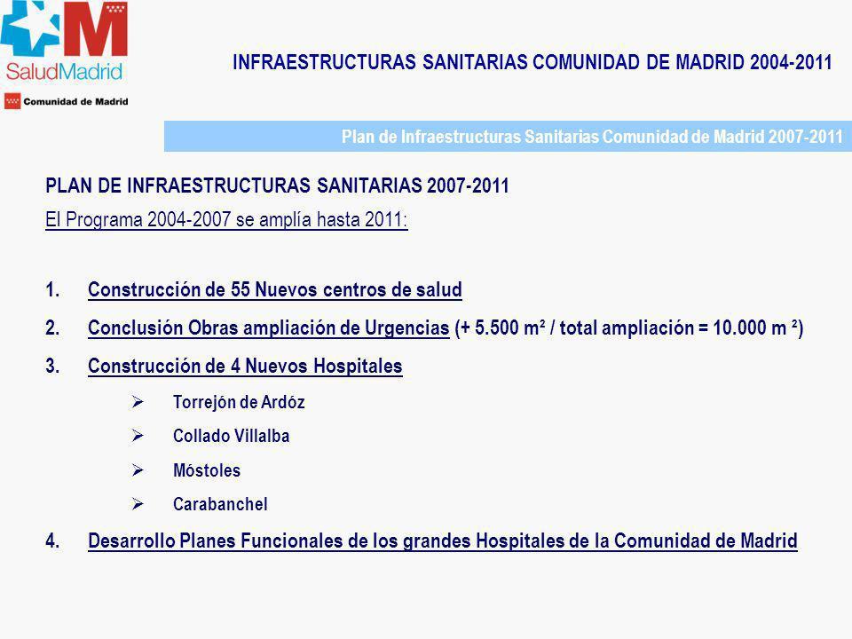 INFRAESTRUCTURAS SANITARIAS COMUNIDAD DE MADRID 2004-2011 Plan de Infraestructuras Sanitarias Comunidad de Madrid 2007-2011 PLAN DE INFRAESTRUCTURAS S