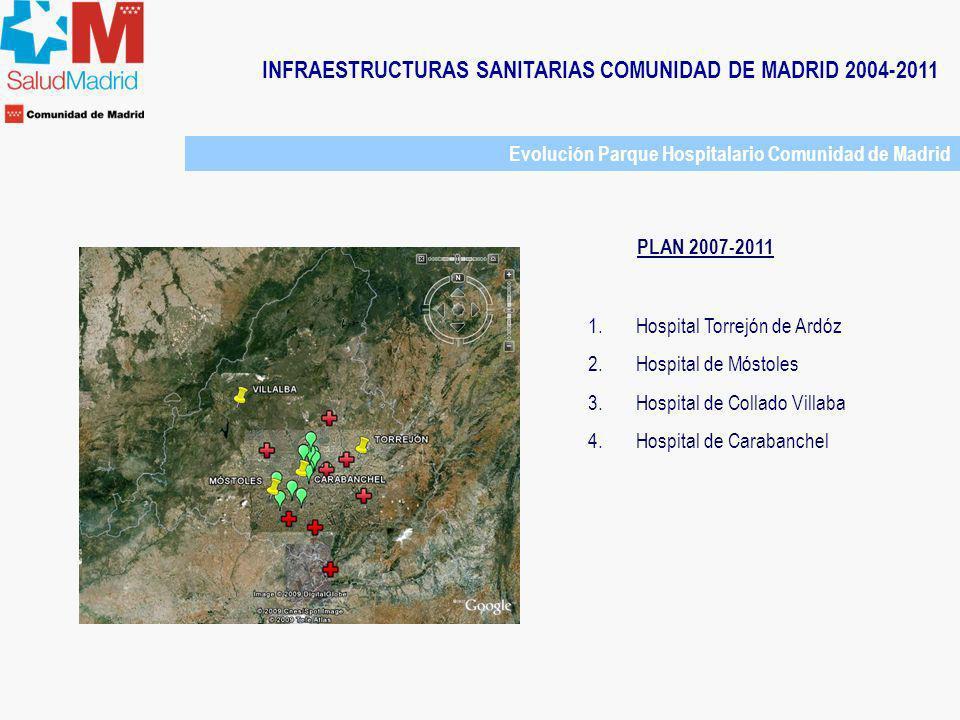 INFRAESTRUCTURAS SANITARIAS COMUNIDAD DE MADRID 2004-2011 Evolución Parque Hospitalario Comunidad de Madrid PLAN 2007-2011 1.Hospital Torrejón de Ardó