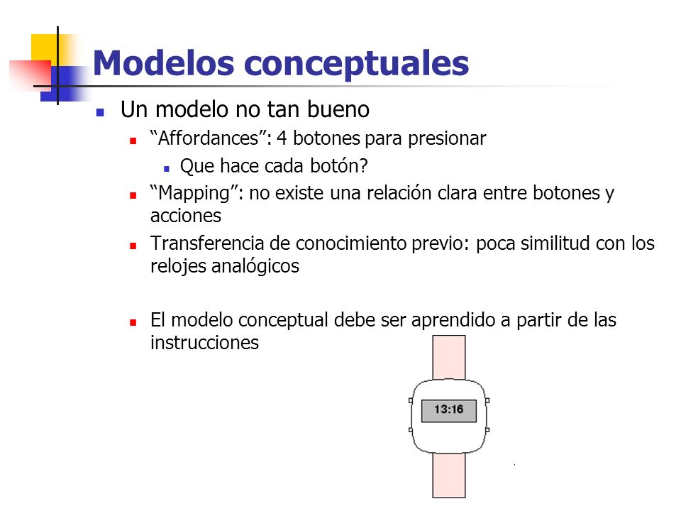 Modelos conceptuales Un modelo no tan bueno Affordances: 4 botones para presionar Que hace cada botón? Mapping: no existe una relación clara entre bot