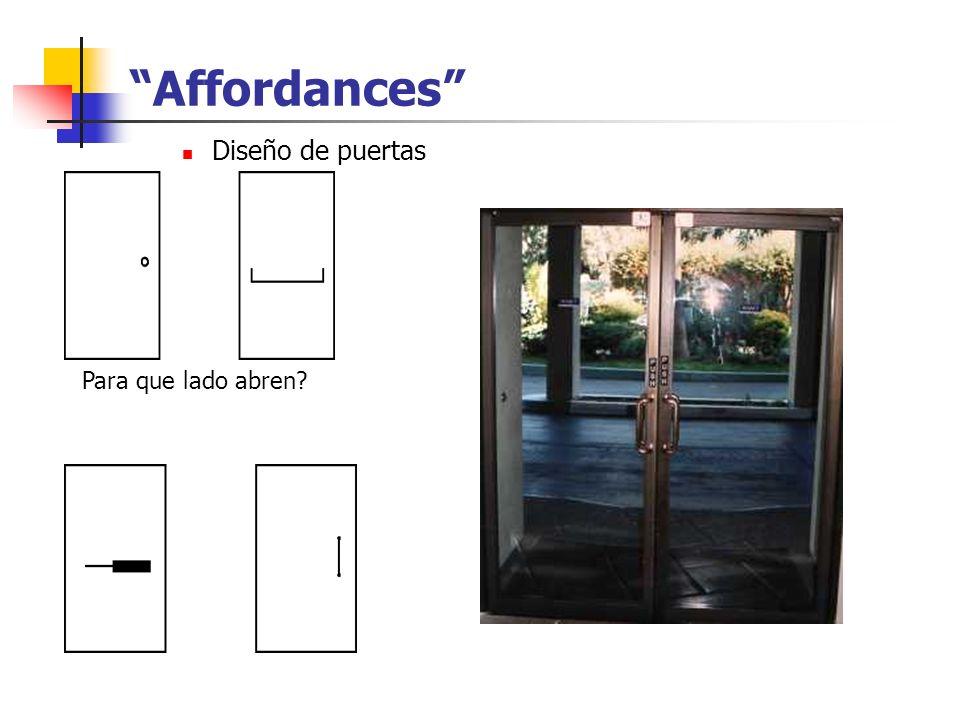 Affordances Diseño de puertas Para que lado abren?