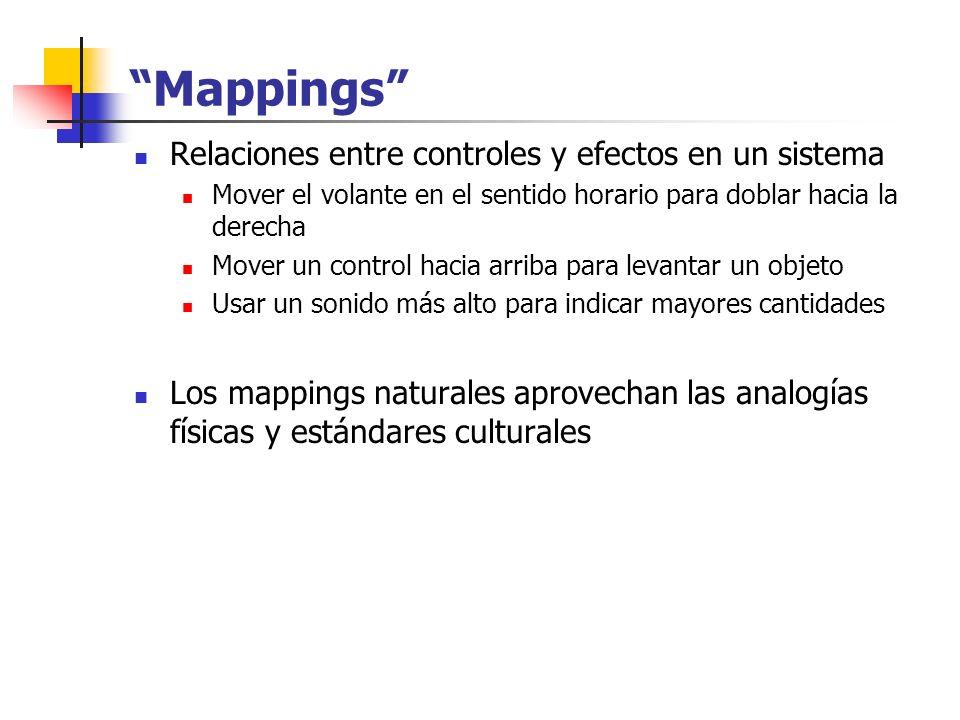 Mappings Relaciones entre controles y efectos en un sistema Mover el volante en el sentido horario para doblar hacia la derecha Mover un control hacia