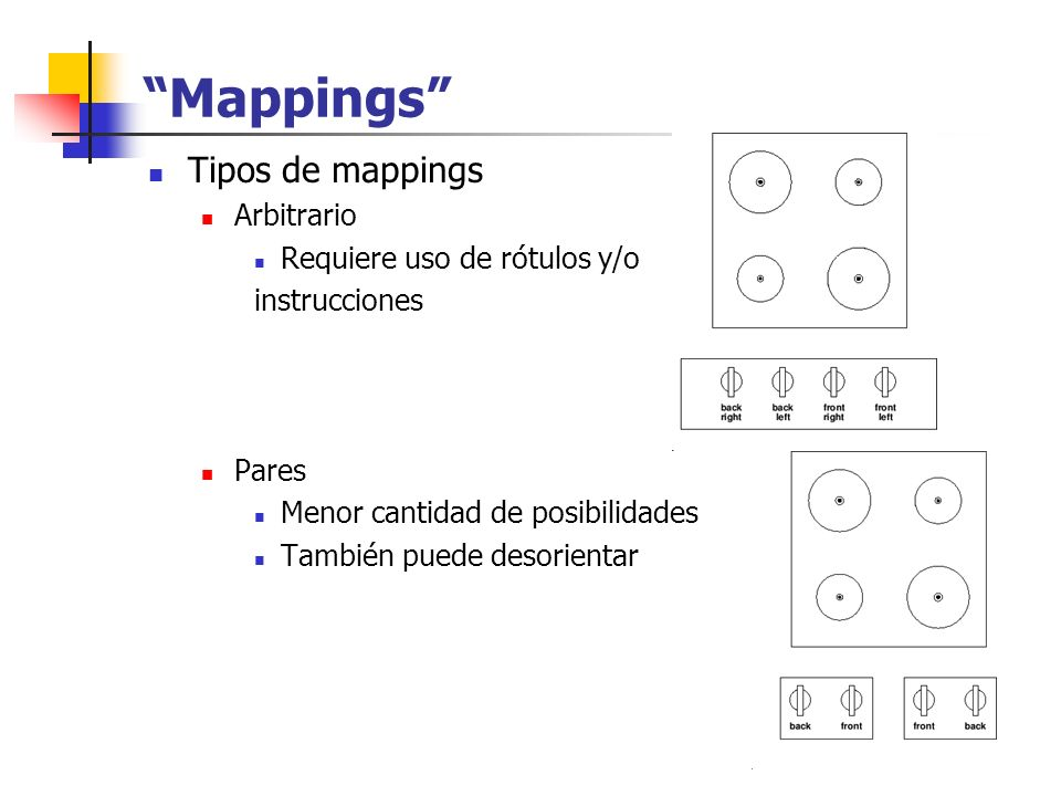 Mappings Tipos de Mappings Natural No existe ambigüedad No se necesitan rótulos