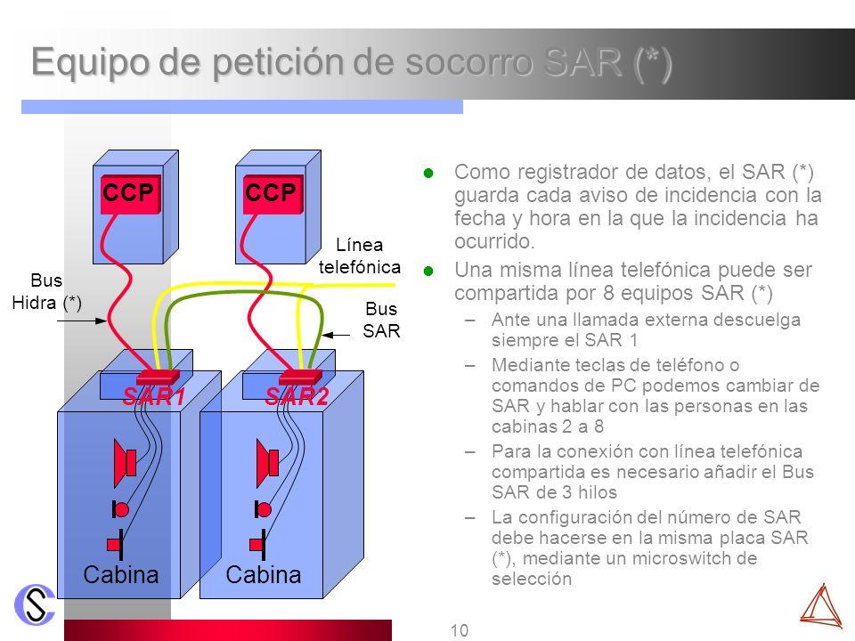 10 Equipo de petición de socorro SAR (*) Como registrador de datos, el SAR (*) guarda cada aviso de incidencia con la fecha y hora en la que la incide