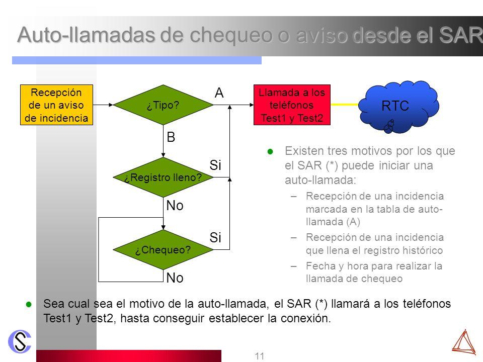 11 Auto-llamadas de chequeo o aviso desde el SAR Existen tres motivos por los que el SAR (*) puede iniciar una auto-llamada: –Recepción de una inciden