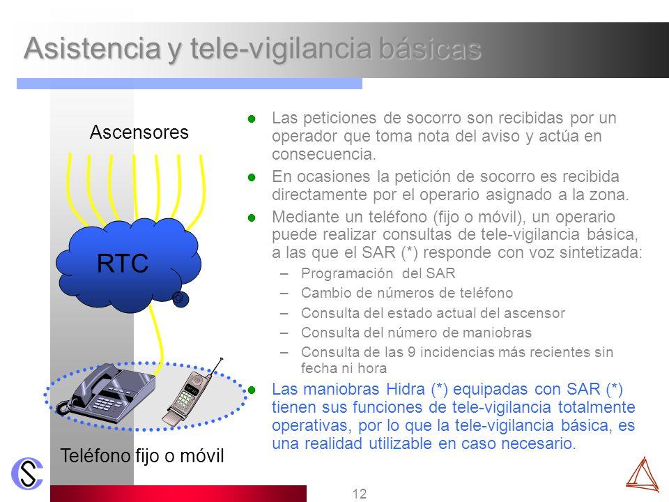12 Asistencia y tele-vigilancia básicas Las peticiones de socorro son recibidas por un operador que toma nota del aviso y actúa en consecuencia. En oc