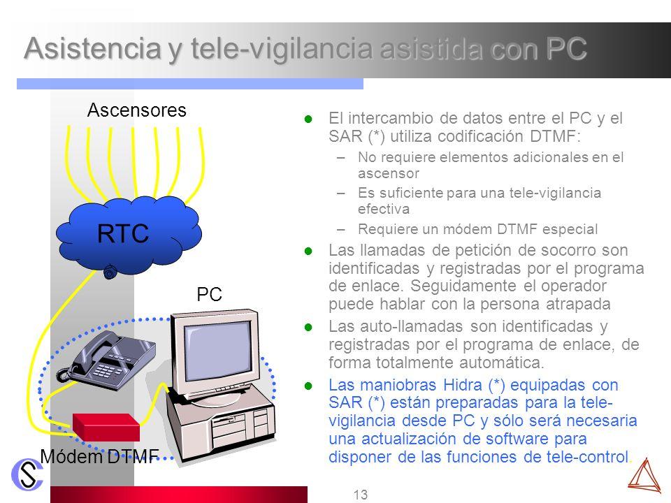 13 Módem DTMF Asistencia y tele-vigilancia asistida con PC El intercambio de datos entre el PC y el SAR (*) utiliza codificación DTMF: –No requiere el