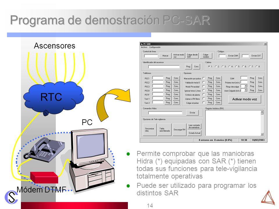 14 Módem DTMF Programa de demostración PC-SAR Permite comprobar que las maniobras Hidra (*) equipadas con SAR (*) tienen todas sus funciones para tele