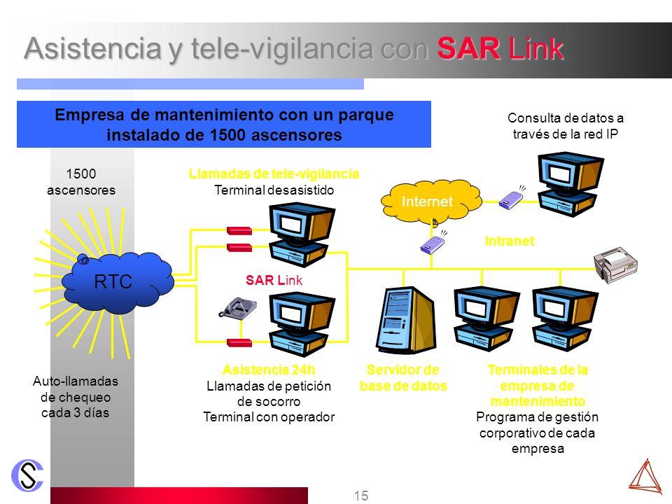 15 Asistencia y tele-vigilancia con SAR Link Empresa de mantenimiento con un parque instalado de 1500 ascensores Auto-llamadas de chequeo cada 3 días