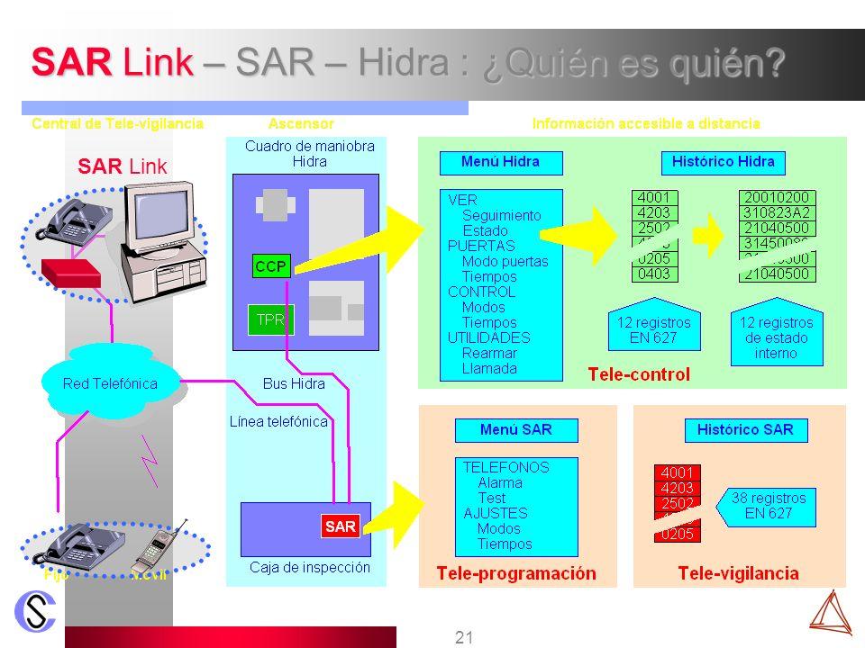 21 SAR Link – SAR – Hidra : ¿Quién es quién? SAR Link