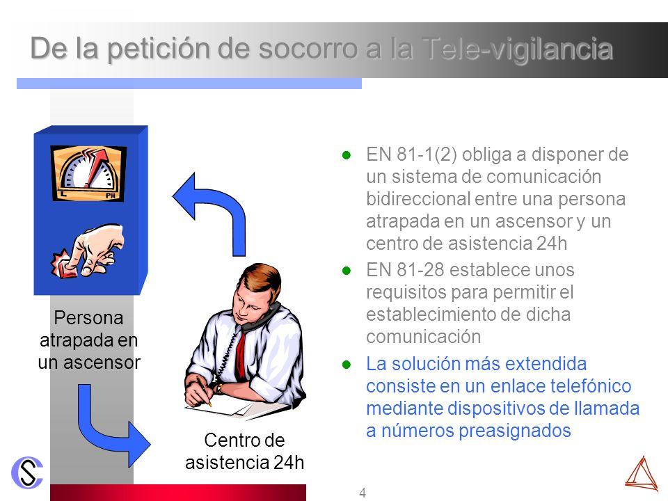 4 De la petición de socorro a la Tele-vigilancia EN 81-1(2) obliga a disponer de un sistema de comunicación bidireccional entre una persona atrapada e