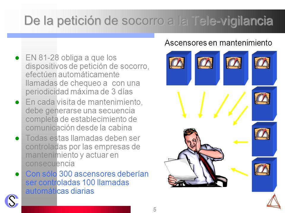 5 De la petición de socorro a la Tele-vigilancia EN 81-28 obliga a que los dispositivos de petición de socorro, efectúen automáticamente llamadas de c
