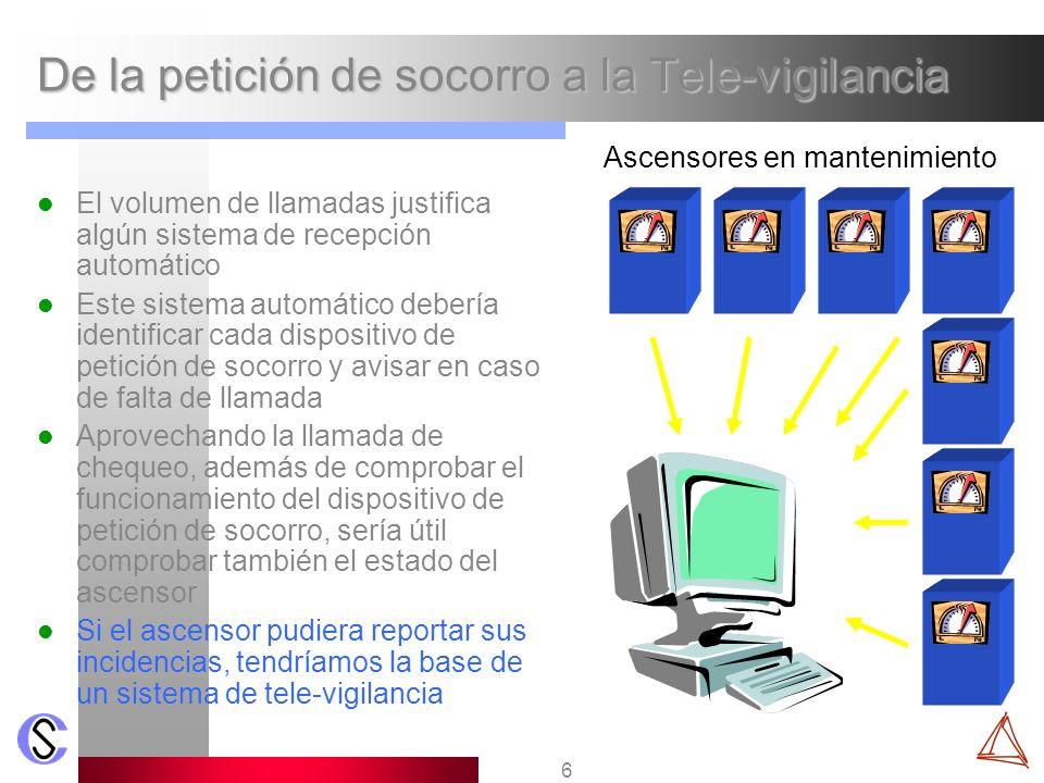 6 De la petición de socorro a la Tele-vigilancia El volumen de llamadas justifica algún sistema de recepción automático Este sistema automático deberí