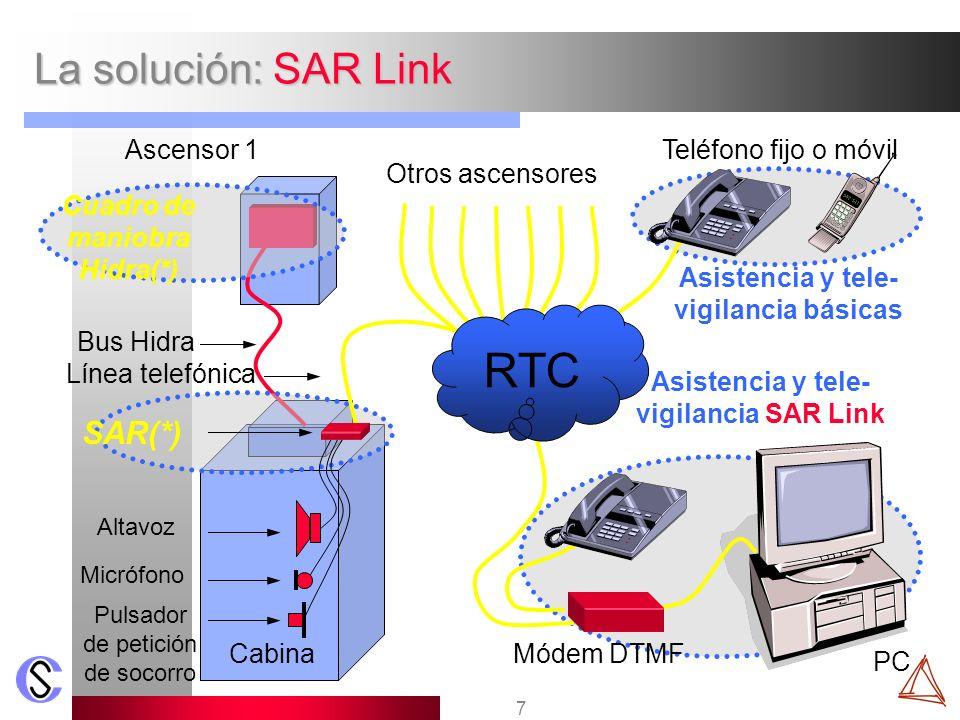 7 Módem DTMF PC Asistencia y tele- vigilancia SAR Link Teléfono fijo o móvil Otros ascensores Asistencia y tele- vigilancia básicas Bus Hidra Ascensor