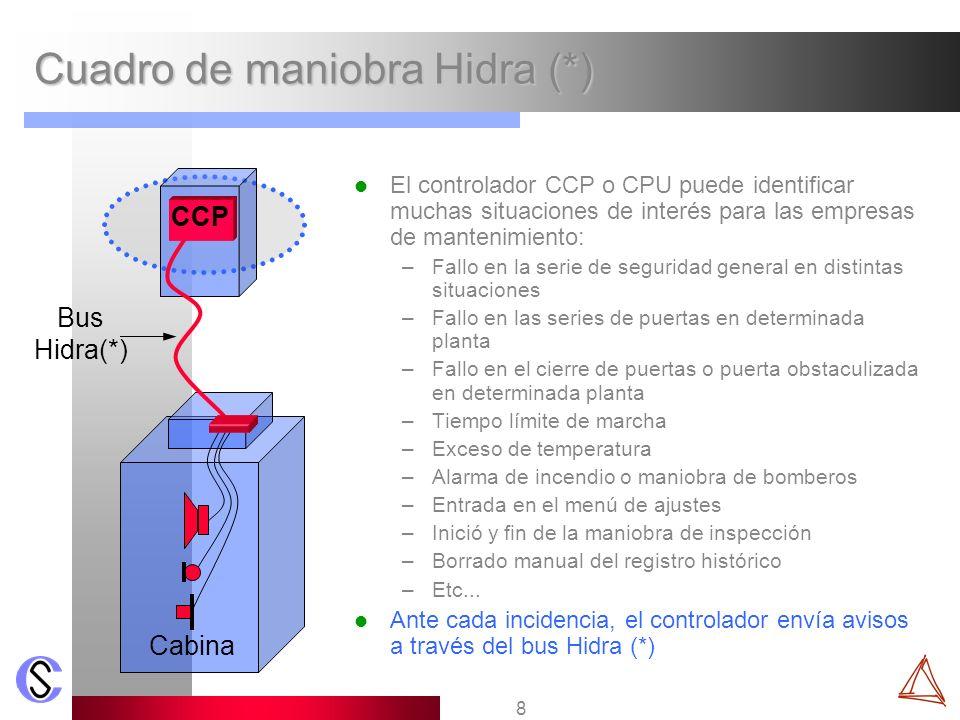8 Bus Hidra(*) Cabina El controlador CCP o CPU puede identificar muchas situaciones de interés para las empresas de mantenimiento: –Fallo en la serie