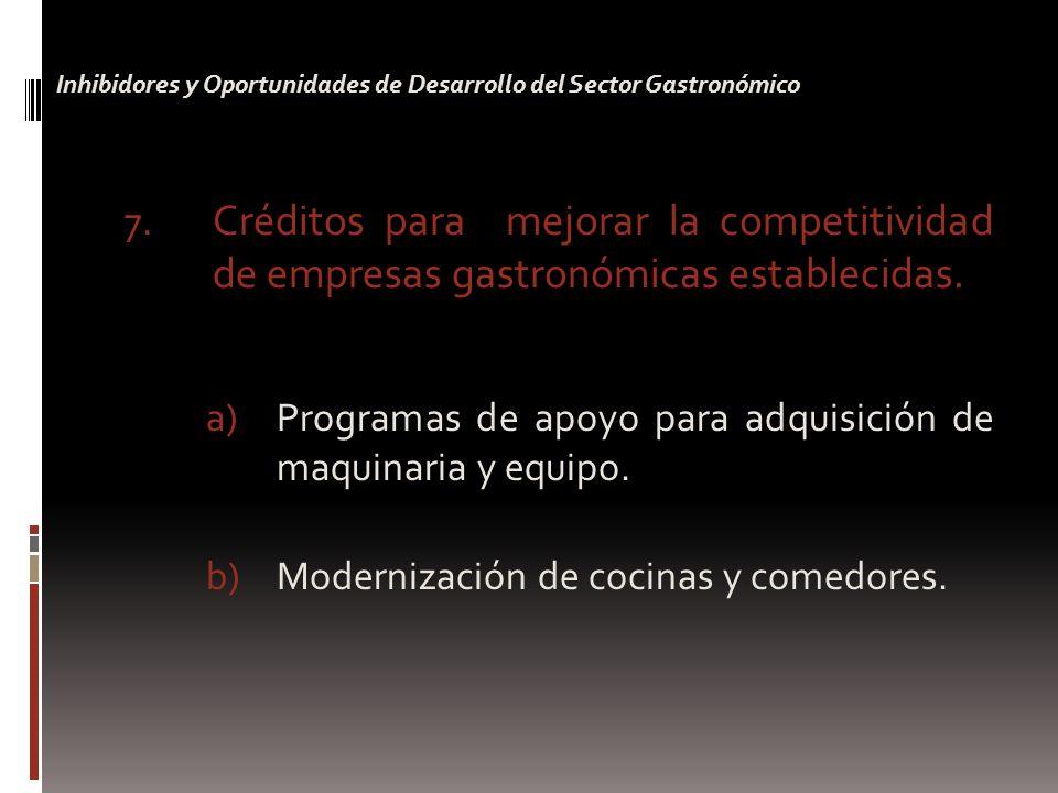 7. Créditos para mejorar la competitividad de empresas gastronómicas establecidas.