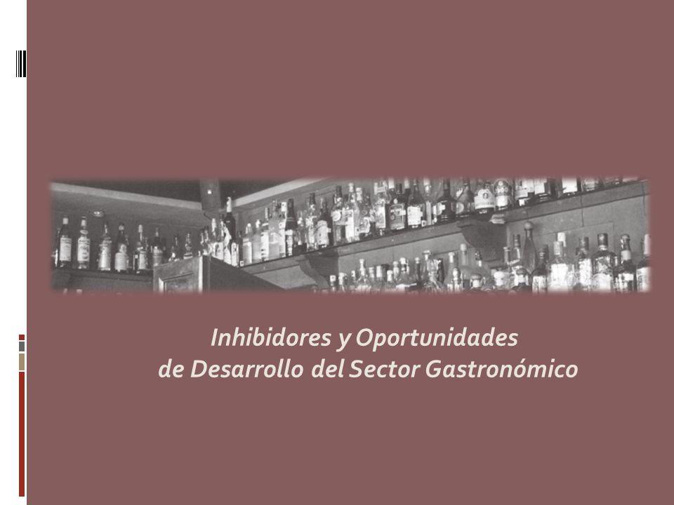 Inhibidores y Oportunidades de Desarrollo del Sector Gastronómico
