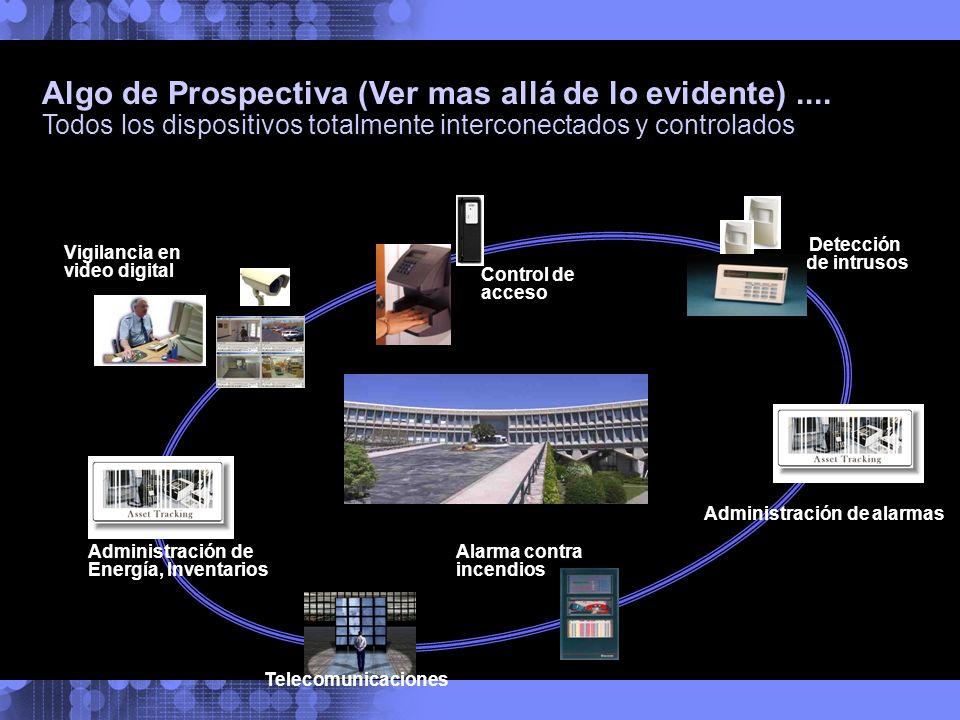 Vigilancia en video digital Control de acceso Detección de intrusos Alarma contra incendios Administración de alarmas Algo de Prospectiva (Ver mas all