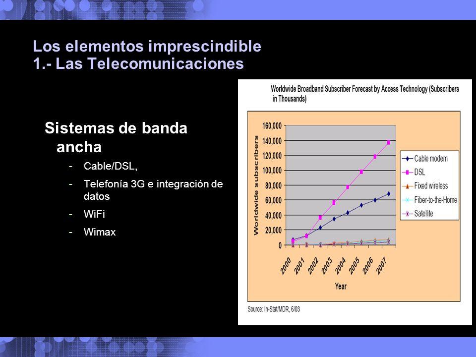 Los elementos imprescindible 1.- Las Telecomunicaciones Sistemas de banda ancha -Cable/DSL, -Telefonía 3G e integración de datos -WiFi -Wimax