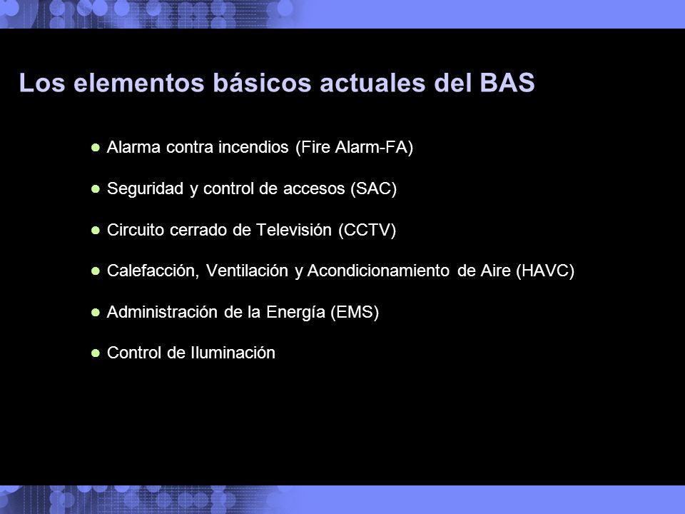 Los elementos básicos actuales del BAS Alarma contra incendios (Fire Alarm-FA) Seguridad y control de accesos (SAC) Circuito cerrado de Televisión (CC
