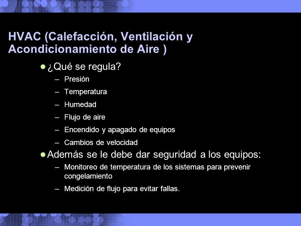 HVAC (Calefacción, Ventilación y Acondicionamiento de Aire ) ¿Qué se regula? –Presión –Temperatura –Humedad –Flujo de aire –Encendido y apagado de equ
