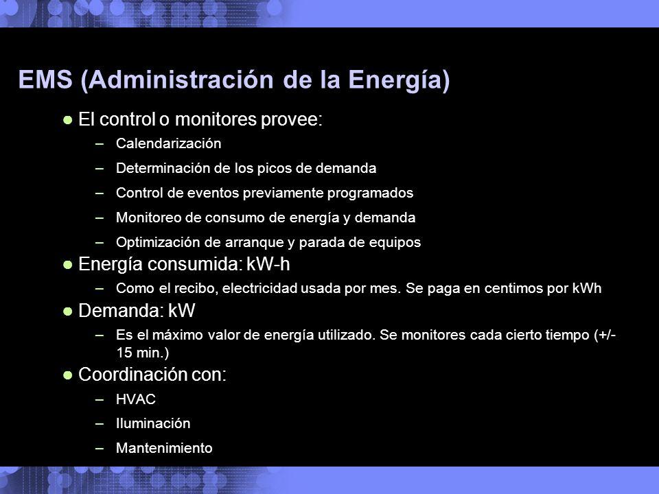EMS (Administración de la Energía) El control o monitores provee: –Calendarización –Determinación de los picos de demanda –Control de eventos previame