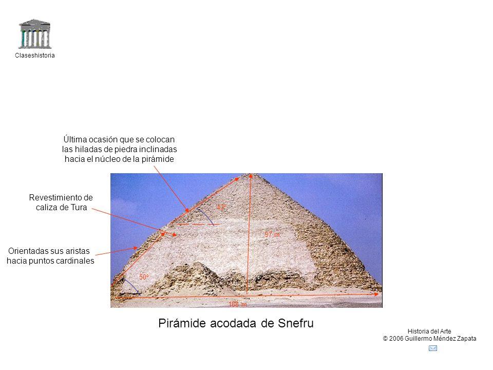 Claseshistoria Historia del Arte © 2006 Guillermo Méndez Zapata Pirámide acodada de Snefru 188 m.