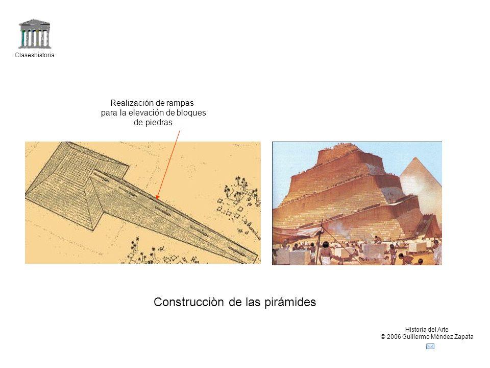 Claseshistoria Historia del Arte © 2006 Guillermo Méndez Zapata Construcciòn de las pirámides Realización de rampas para la elevación de bloques de piedras