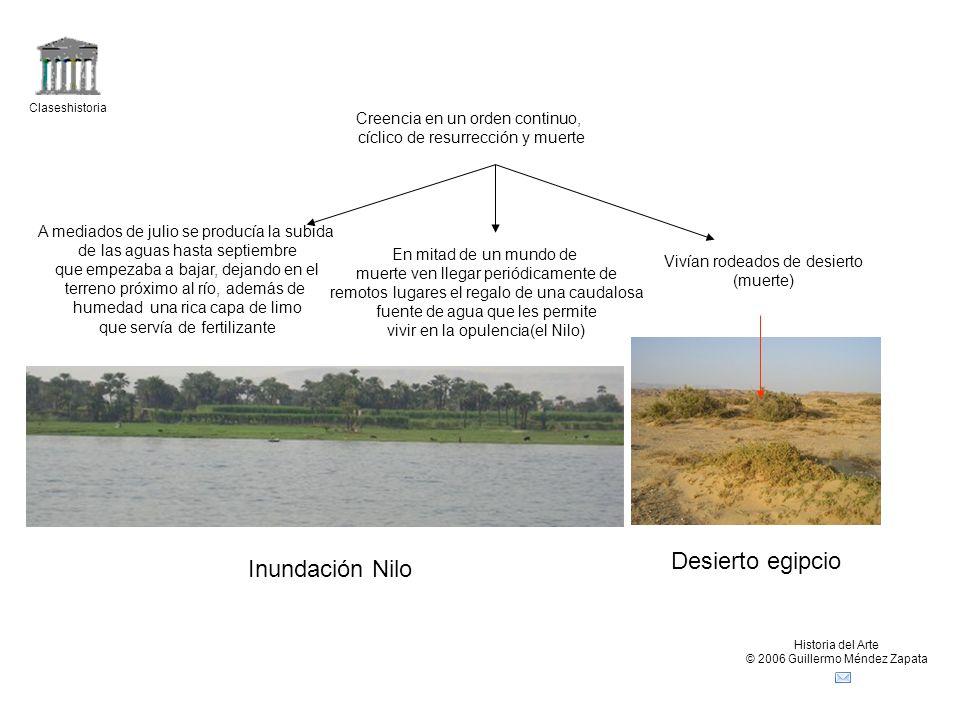 Claseshistoria Historia del Arte © 2006 Guillermo Méndez Zapata Teoría sobre cómo colocaron obelisco