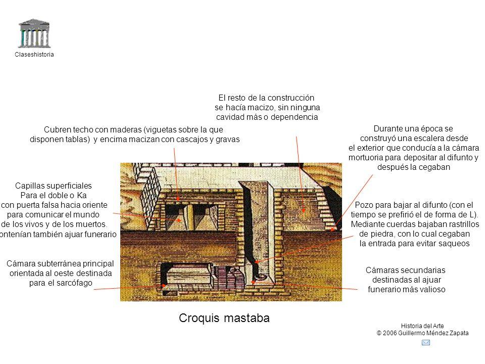 Claseshistoria Historia del Arte © 2006 Guillermo Méndez Zapata Gizeh.