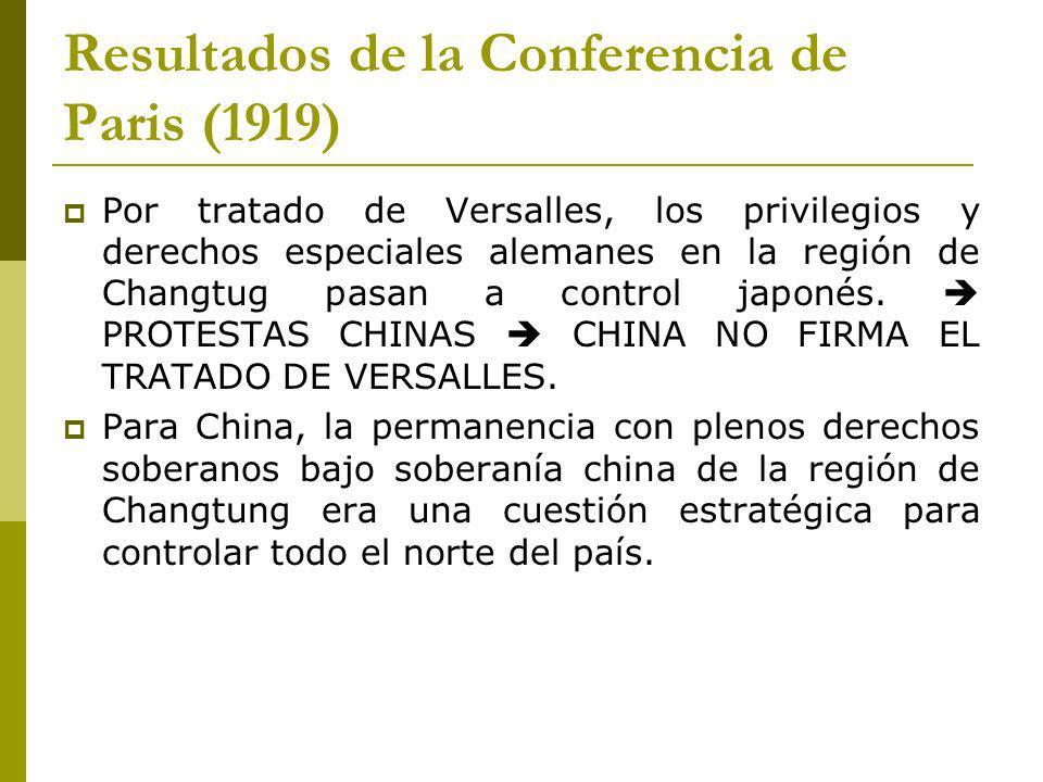 Resultados de la Conferencia de Paris (1919) Por tratado de Versalles, los privilegios y derechos especiales alemanes en la región de Changtug pasan a control japonés.