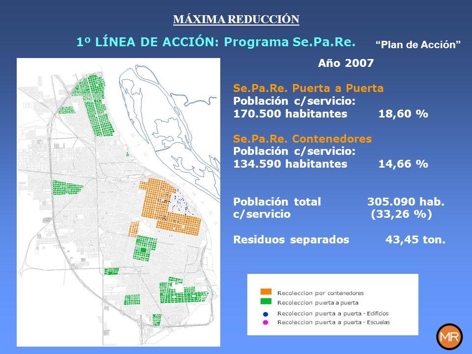 Año 2007 Se.Pa.Re. Puerta a Puerta Población c/servicio: 170.500 habitantes 18,60 % Se.Pa.Re.