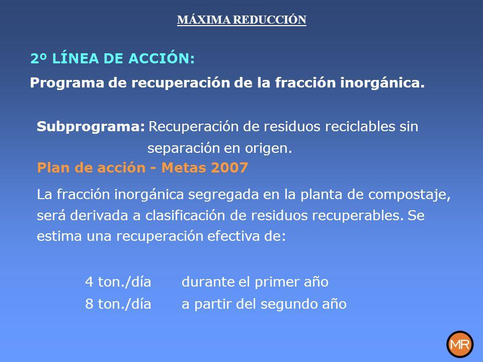 Subprograma: Recuperación de residuos reciclables sin separación en origen.