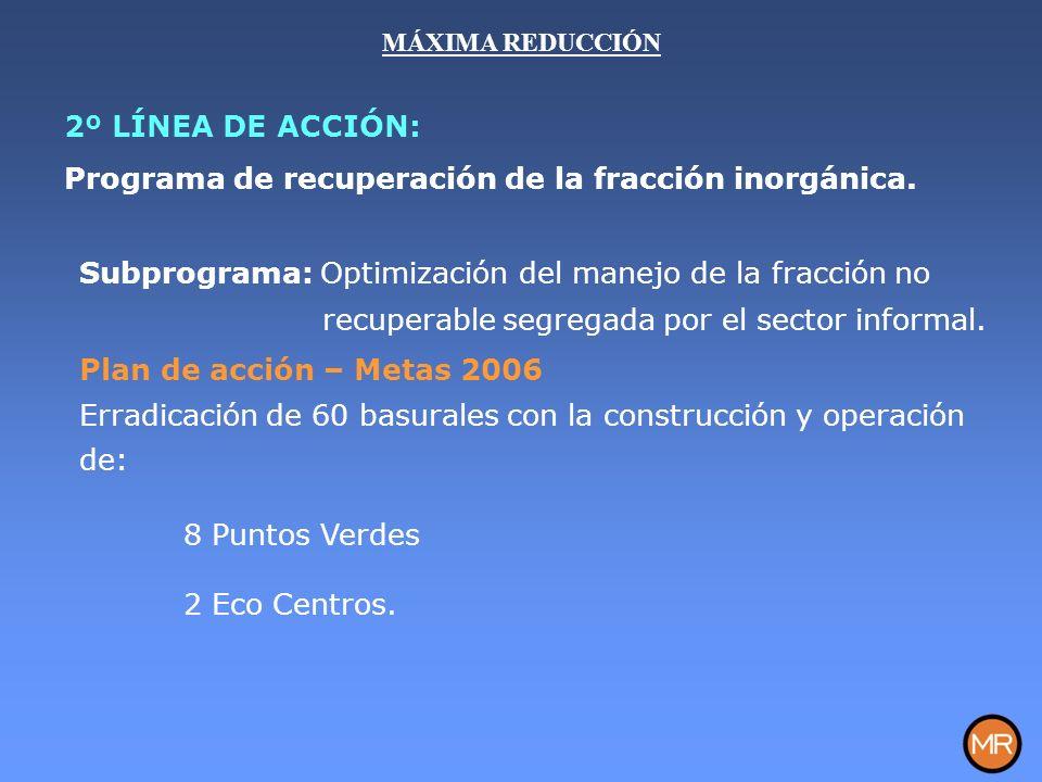 Plan de acción – Metas 2006 Erradicación de 60 basurales con la construcción y operación de: 8 Puntos Verdes 2 Eco Centros.