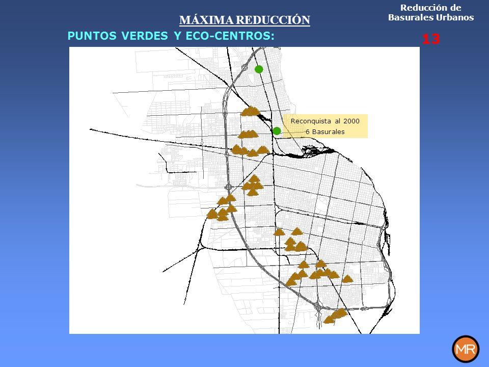 Reconquista al 2000 6 Basurales Reducción de Basurales Urbanos 13 MÁXIMA REDUCCIÓN PUNTOS VERDES Y ECO-CENTROS: