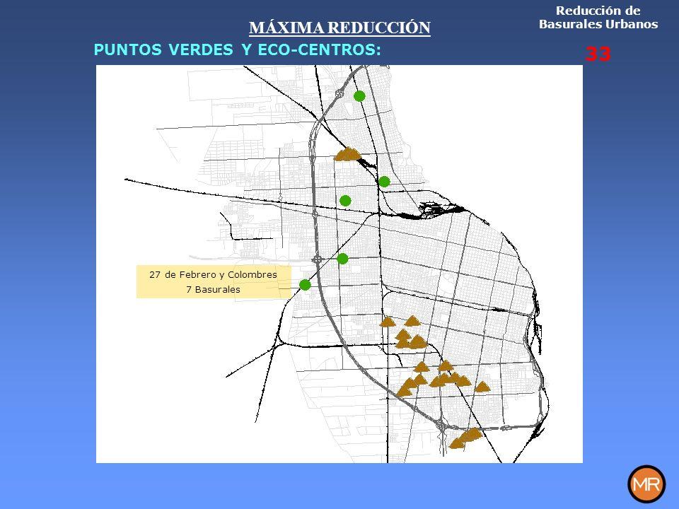 27 de Febrero y Colombres 7 Basurales Reducción de Basurales Urbanos 33 MÁXIMA REDUCCIÓN PUNTOS VERDES Y ECO-CENTROS: