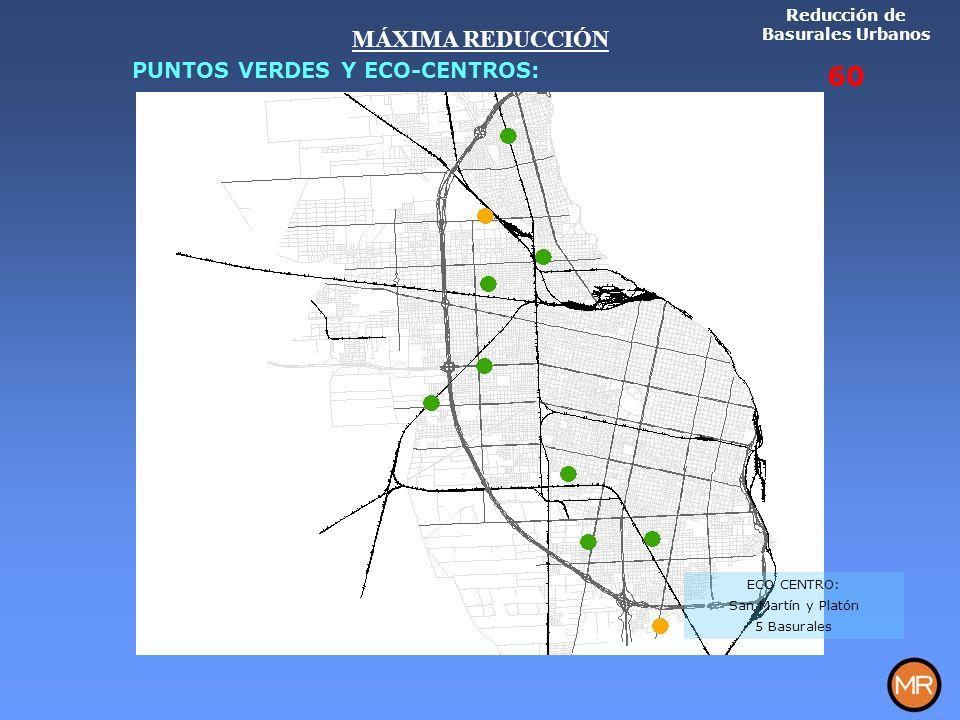 ECO CENTRO: San Martín y Platón 5 Basurales Reducción de Basurales Urbanos 60 MÁXIMA REDUCCIÓN PUNTOS VERDES Y ECO-CENTROS: