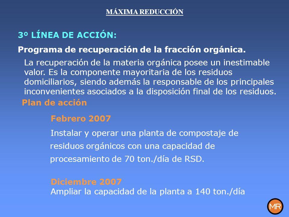 Plan de acción Febrero 2007 Instalar y operar una planta de compostaje de residuos orgánicos con una capacidad de procesamiento de 70 ton./día de RSD.
