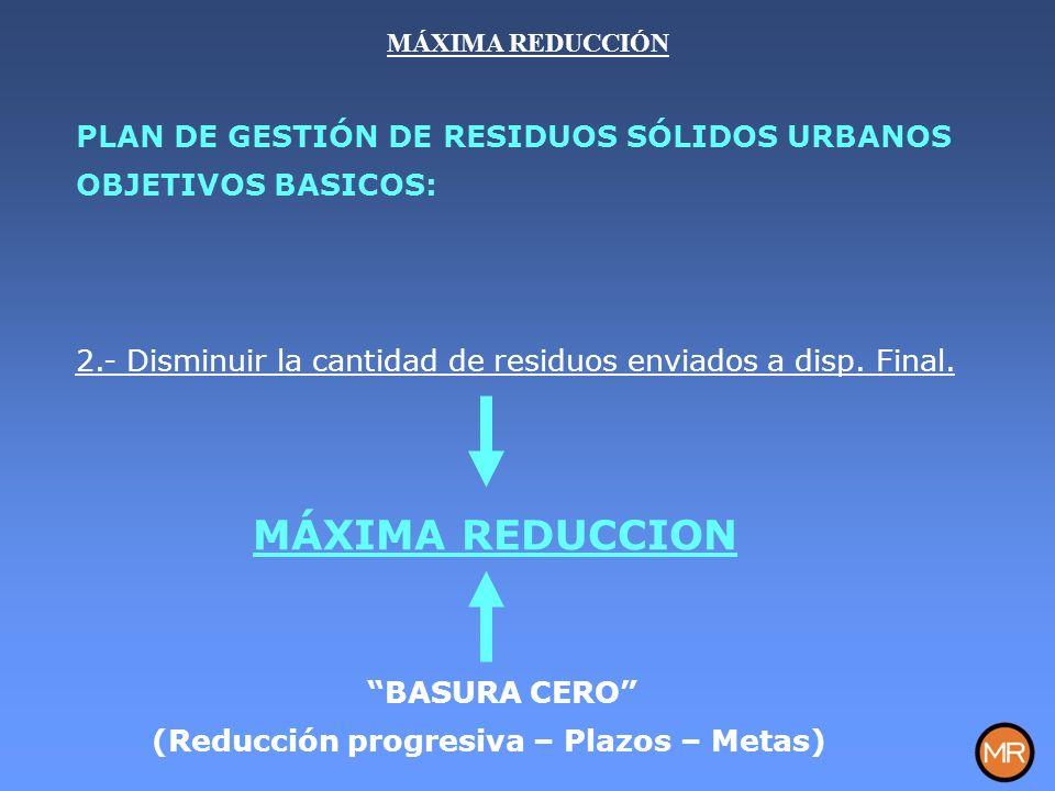 MÁXIMA REDUCCIÓN PLAN DE GESTIÓN DE RESIDUOS SÓLIDOS URBANOS OBJETIVOS BASICOS: 2.- Disminuir la cantidad de residuos enviados a disp.