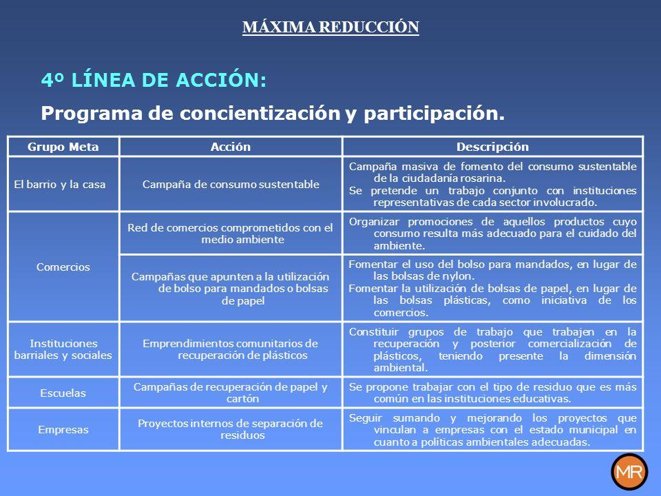 MÁXIMA REDUCCIÓN 4º LÍNEA DE ACCIÓN: Programa de concientización y participación.