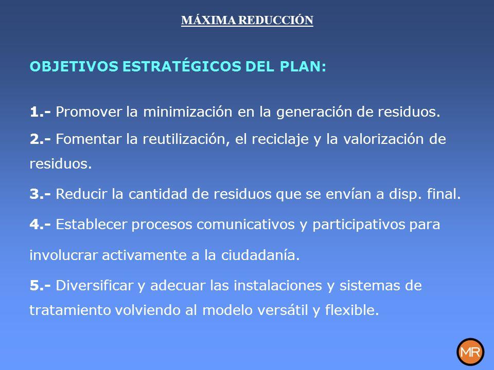 OBJETIVOS ESTRATÉGICOS DEL PLAN: 1.- Promover la minimización en la generación de residuos.