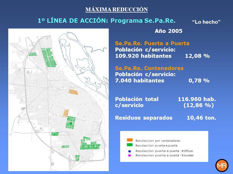 Año 2005 Se.Pa.Re. Puerta a Puerta Población c/servicio: 109.920 habitantes12,08 % Se.Pa.Re.