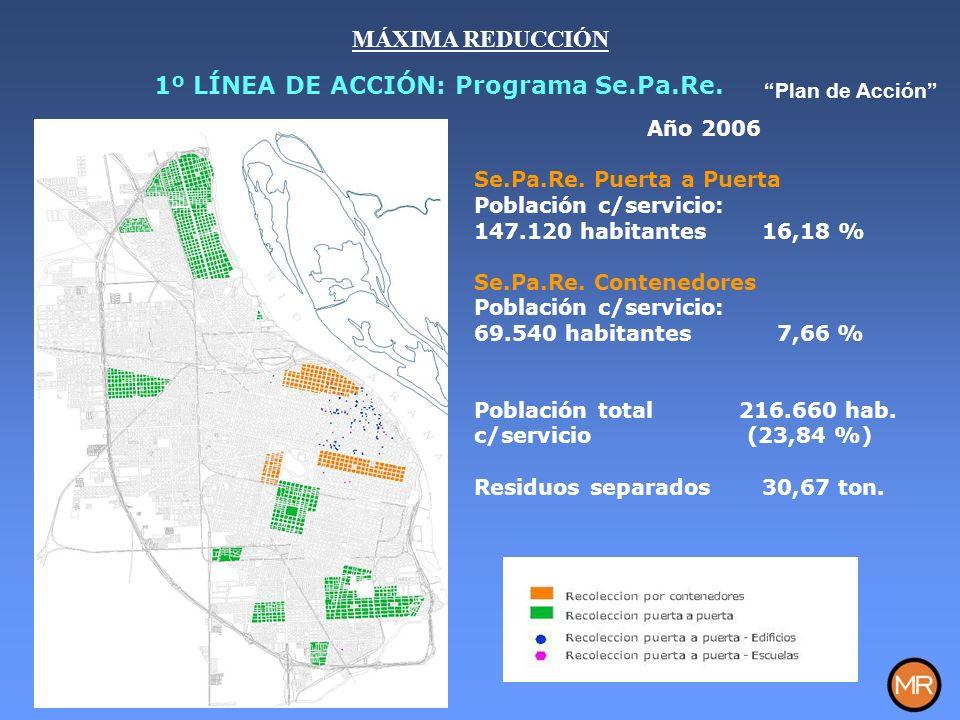 Año 2006 Se.Pa.Re. Puerta a Puerta Población c/servicio: 147.120 habitantes16,18 % Se.Pa.Re.